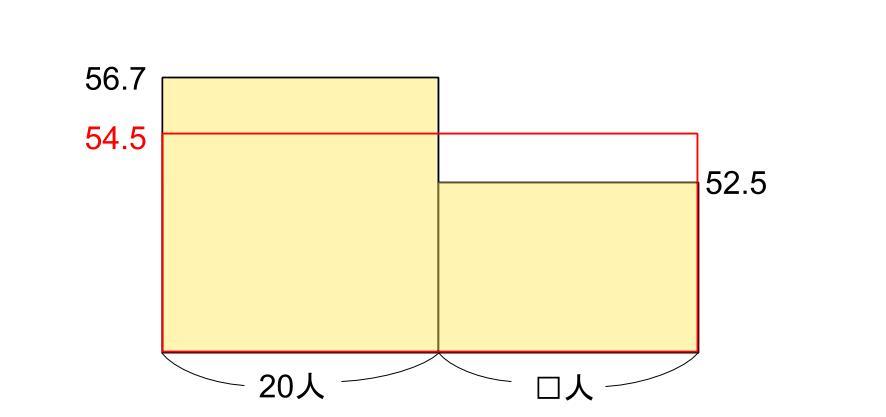 中学受験算数カンガループリント 比と面積図 0300