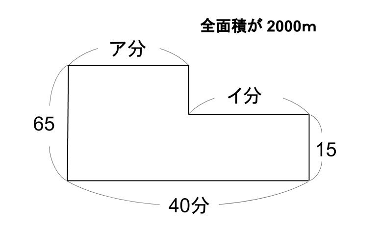 中学受験算数カンガループリント 速さ 流水算 面積図