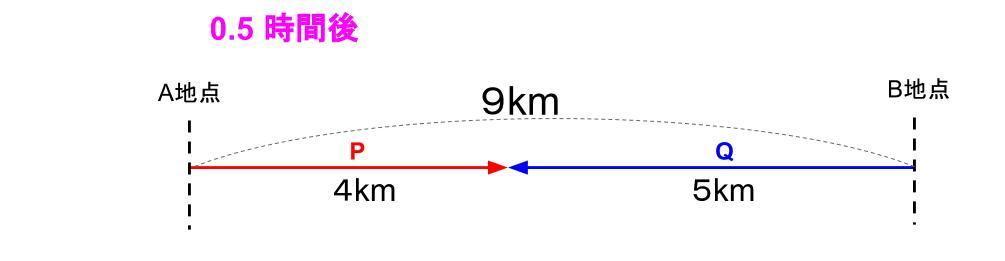 中学受験算数カンガループリント 速さ 流水算 0022