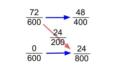 中学受験算数カンガループリント 食塩水の複数回移動 0200