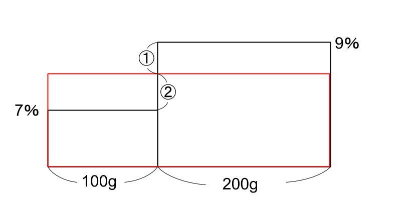 中学受験算数カンガループリント 食塩水の複数回移動 0012