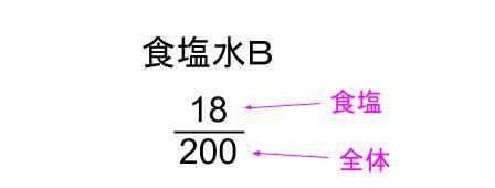 中学受験算数カンガループリント 食塩水の複数回移動  0020
