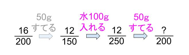 中学受験算数カンガループリント 食塩水の複数回移動  0040