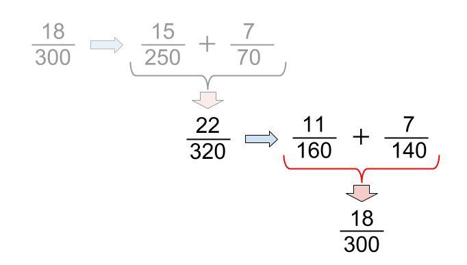中学受験算数カンガループリント 食塩水の複数回移動  0090