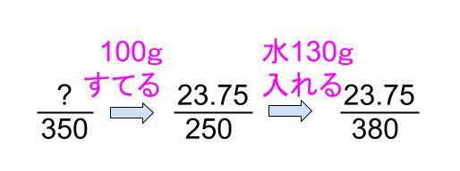 中学受験算数カンガループリント 食塩水の複数回移動  0100