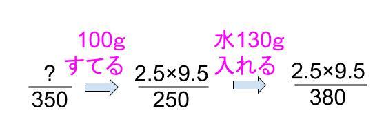 中学受験算数カンガループリント 食塩水の複数回移動  0120