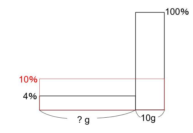中学受験算数カンガループリント 食塩水面積図 0070