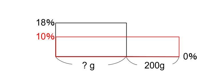 中学受験算数カンガループリント 食塩水面積図 0087