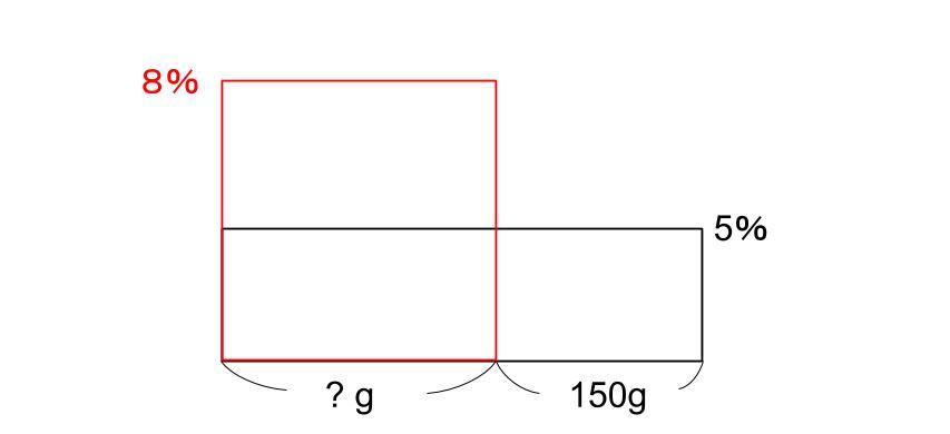 中学受験算数カンガループリント 食塩水面積図 0090