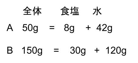 中学受験算数カンガループリント 食塩水の導入 0001