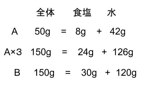 中学受験算数カンガループリント 食塩水の導入 0002
