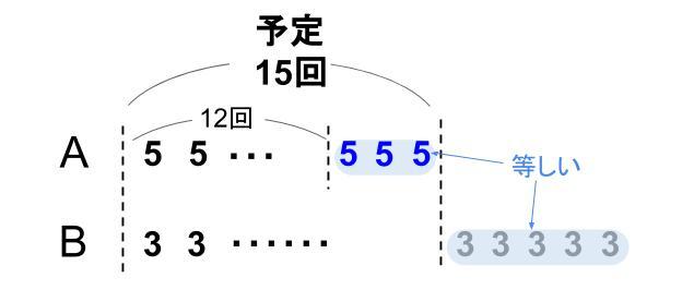 中学受験算数カンガループリント 具体図を書く0142