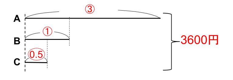中学受験算数カンガループリント 倍数と線分図 0080