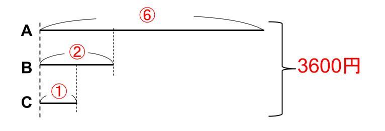 中学受験算数カンガループリント 倍数と線分図 0090