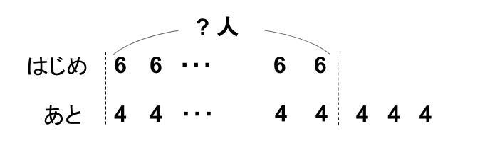 中学受験算数カンガループリント 差集め算 0210
