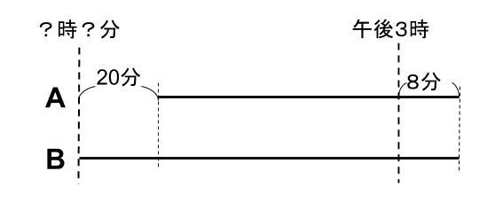 中学受験算数カンガループリント 仕事算と等式1000