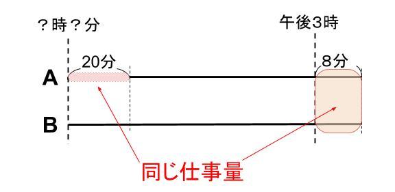 中学受験算数カンガループリント 仕事算と等式 図
