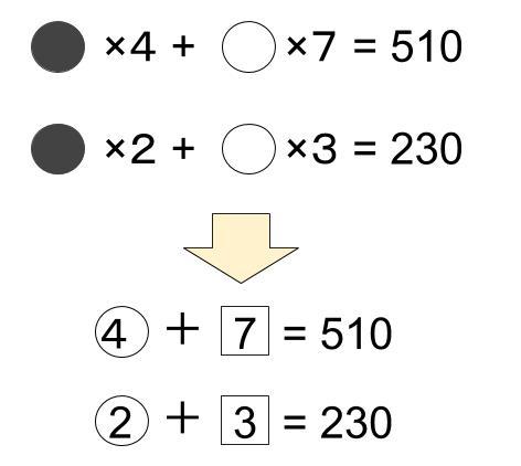 中学受験算数カンガループリント 消去算0482