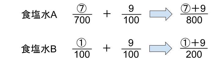 中学受験算数カンガループリント 食塩水と比の利用251