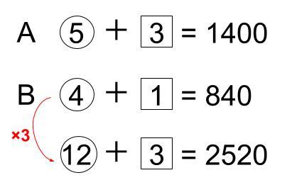 中学受験算数カンガループリント 比と消去算 0120