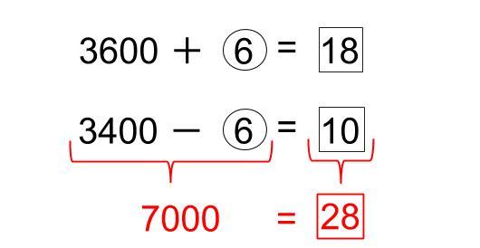 中学受験算数カンガループリント 比と消去算 0220
