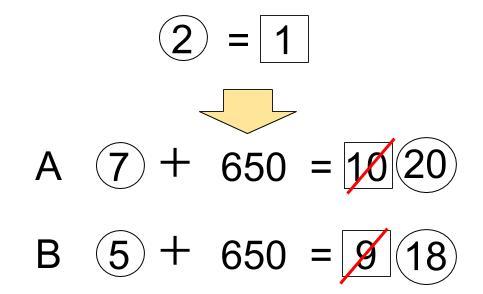 中学受験算数カンガループリント 比と消去算 0720