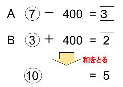 中学受験算数カンガループリント 比と消去算 0760