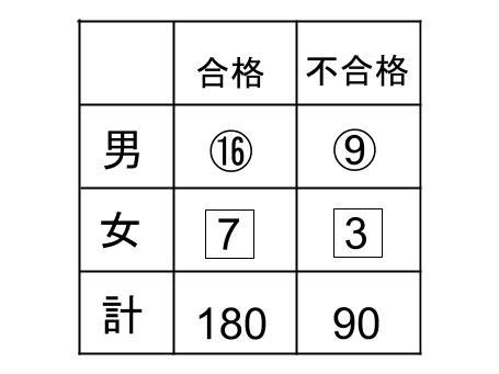 中学受験算数カンガループリント 異なる2つの比1001