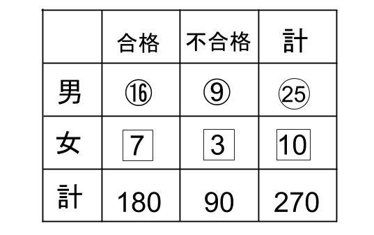 中学受験算数カンガループリント 異なる2つの比1002