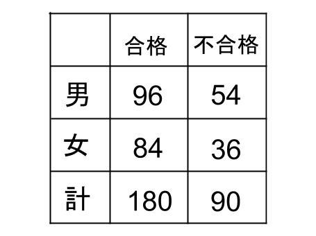 中学受験算数カンガループリント 異なる2つの比1004