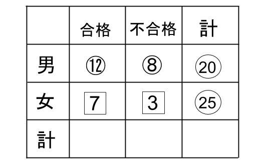中学受験算数カンガループリント 異なる2つの比2002