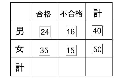 中学受験算数カンガループリント 異なる2つの比2003