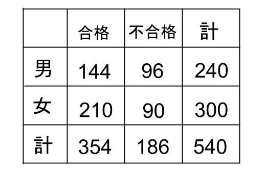中学受験算数カンガループリント 異なる2つの比2004