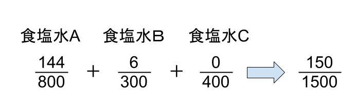 中学受験算数カンガループリント 食塩水と総量 0025