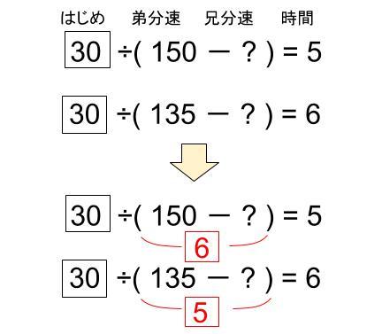 中学受験算数カンガループリント ニュートン算810