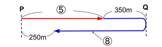 中学受験算数カンガループリント 速さと比・同じ速さ04122