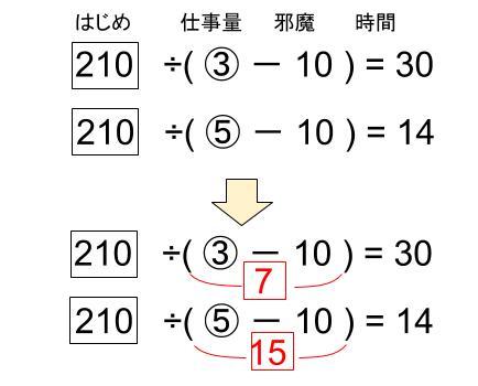 中学受験算数カンガループリント ニュートン算430