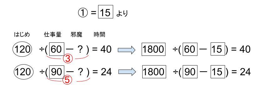 中学受験算数カンガループリント ニュートン算 数式画像
