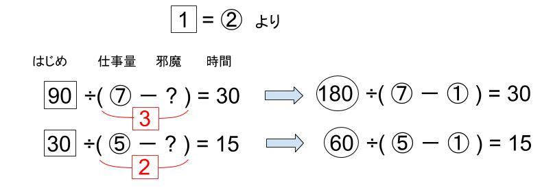 中学受験算数カンガループリント ニュートン算720