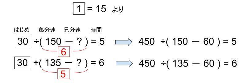 中学受験算数カンガループリント ニュートン算822