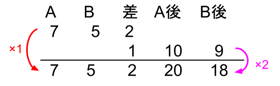 中学受験算数カンガループリント 連比の復習 0921