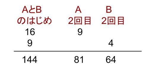 中学受験算数カンガループリント 2段階の比 011