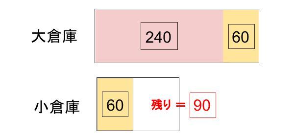 中学受験算数カンガループリント 仕事算のべ0030