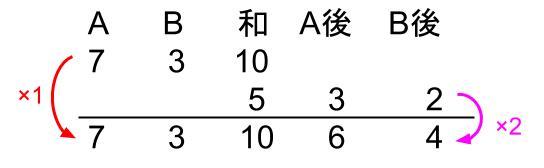 中学受験算数カンガループリント 異なる2つの比0830