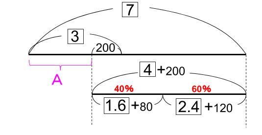 中学受験算数カンガループリント 異なる2つの比9012