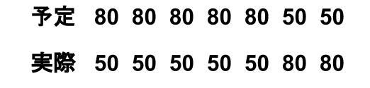 中学受験算数カンガループリント 個数を逆0110