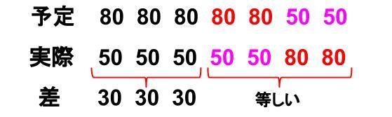 中学受験算数カンガループリント 個数を逆0120
