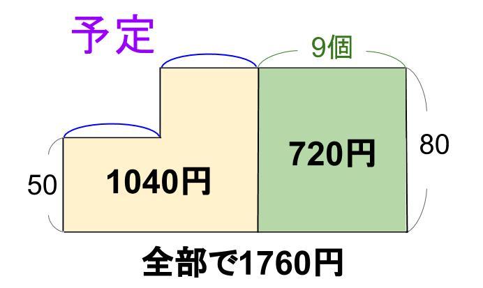 中学受験算数カンガープリント 個数を逆0430