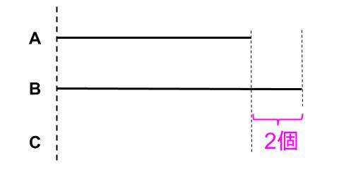 中学受験算数カンガープリント 個数を逆0510