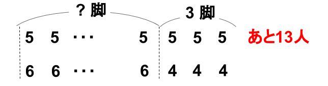 中学受験算数カンガープリント過不足算0610